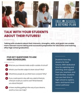 Image of the resource for high school counselors -- a photo of students and five key questions for counselors to ask students.
